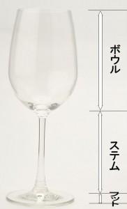 ワイングラス名前